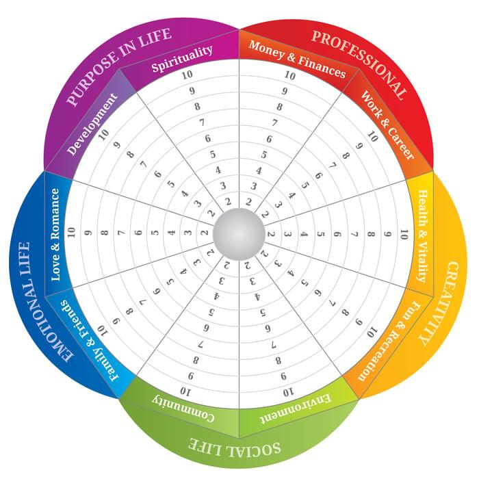 wheel-of-life-01